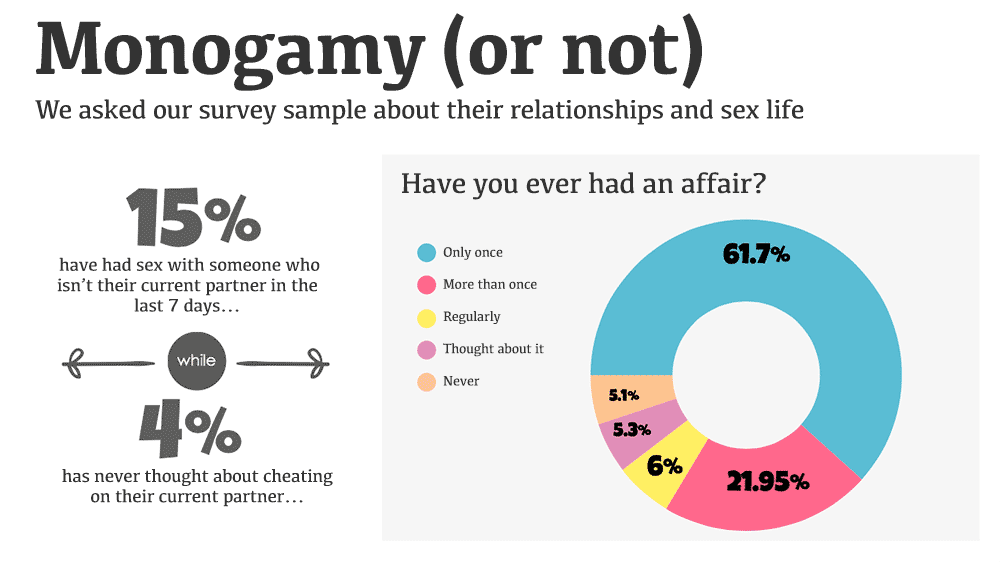 Sex survey
